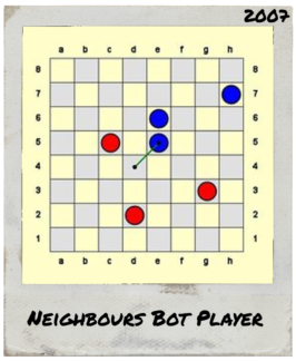 Neighbours Bot – 2007
